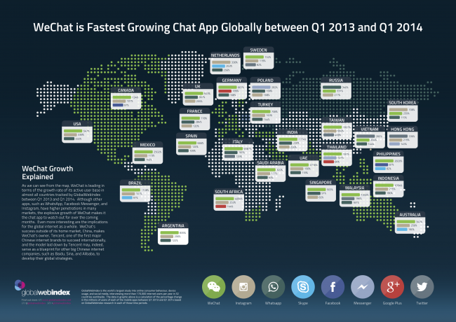 (Photo Credit: GlobalWebIndex).